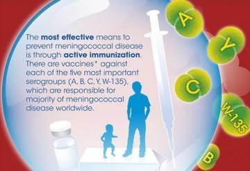 Meningitis Vaccines - Corvallis Family Medicine